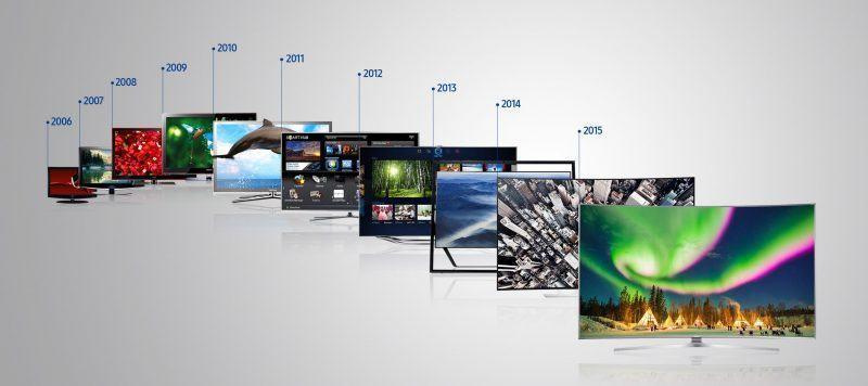 Tivi càng lớn, khối lượng của Tivi càng nặng.